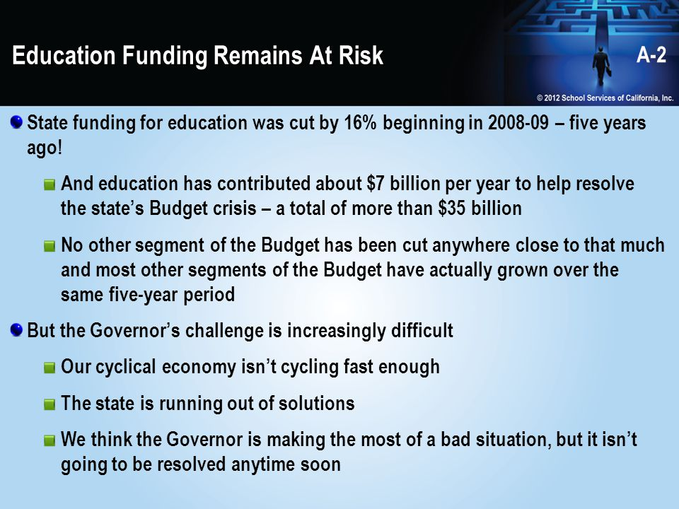 Education Funding Remains At Risk State funding for education was cut by 16% beginning in 2008-09 – five years ago.