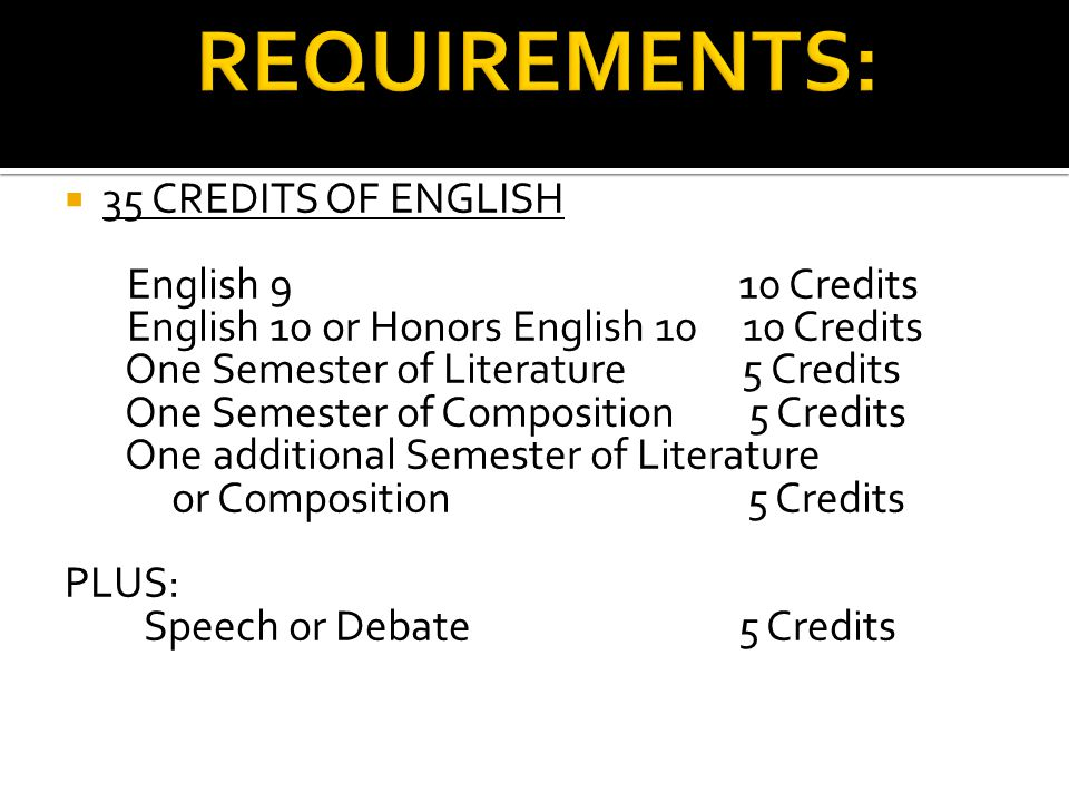  35 CREDITS OF ENGLISH English 9 10 Credits English 10 or Honors English 10 10 Credits One Semester of Literature 5 Credits One Semester of Composition 5 Credits One additional Semester of Literature or Composition 5 Credits PLUS: Speech or Debate 5 Credits