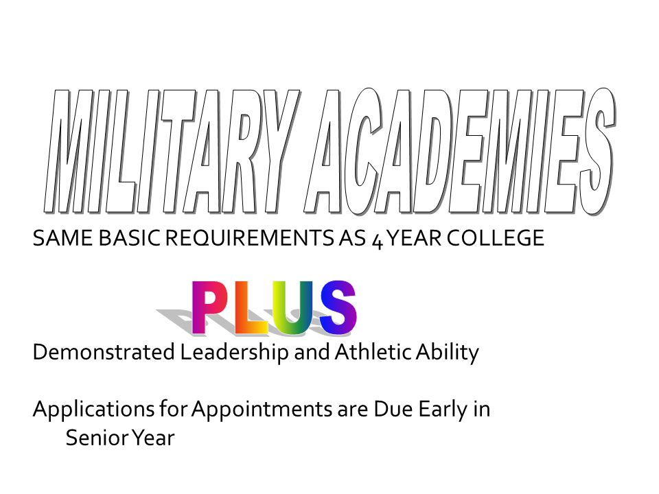 SAME BASIC REQUIREMENTS AS 4 YEAR COLLEGE Demonstrated Leadership and Athletic Ability Applications for Appointments are Due Early in Senior Year
