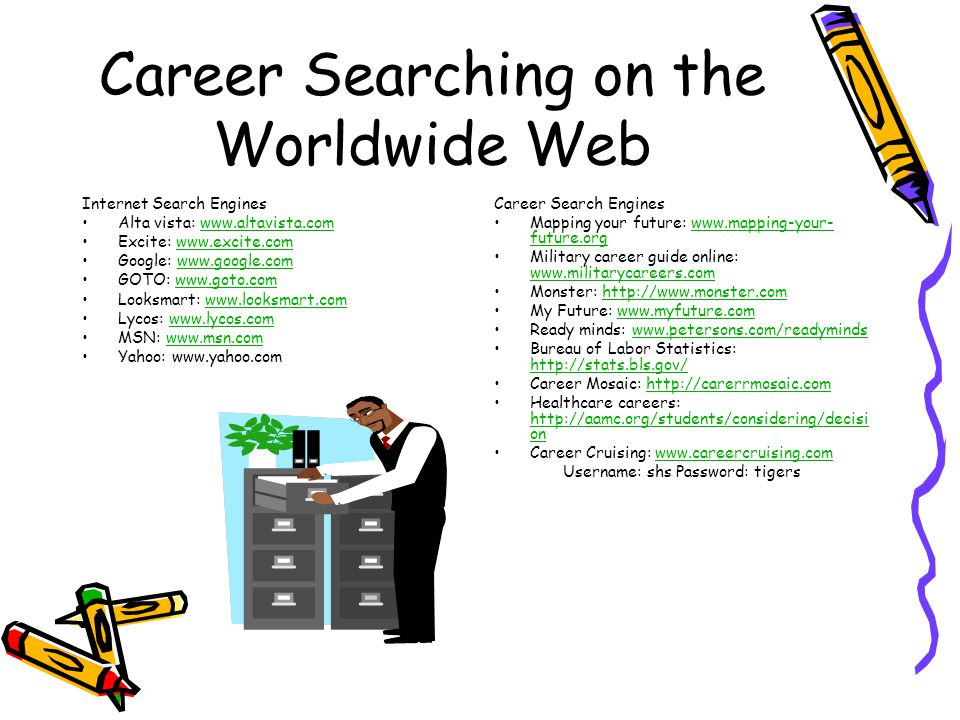 Career Searching on the Worldwide Web Internet Search Engines Alta vista: www.altavista.comwww.altavista.com Excite: www.excite.comwww.excite.com Google: www.google.comwww.google.com GOTO: www.goto.comwww.goto.com Looksmart: www.looksmart.comwww.looksmart.com Lycos: www.lycos.comwww.lycos.com MSN: www.msn.comwww.msn.com Yahoo: www.yahoo.com Career Search Engines Mapping your future: www.mapping-your- future.orgwww.mapping-your- future.org Military career guide online: www.militarycareers.com www.militarycareers.com Monster: http://www.monster.comhttp://www.monster.com My Future: www.myfuture.comwww.myfuture.com Ready minds: www.petersons.com/readymindswww.petersons.com/readyminds Bureau of Labor Statistics: http://stats.bls.gov/ http://stats.bls.gov/ Career Mosaic: http://carerrmosaic.comhttp://carerrmosaic.com Healthcare careers: http://aamc.org/students/considering/decisi on http://aamc.org/students/considering/decisi on Career Cruising: www.careercruising.comwww.careercruising.com Username: shs Password: tigers