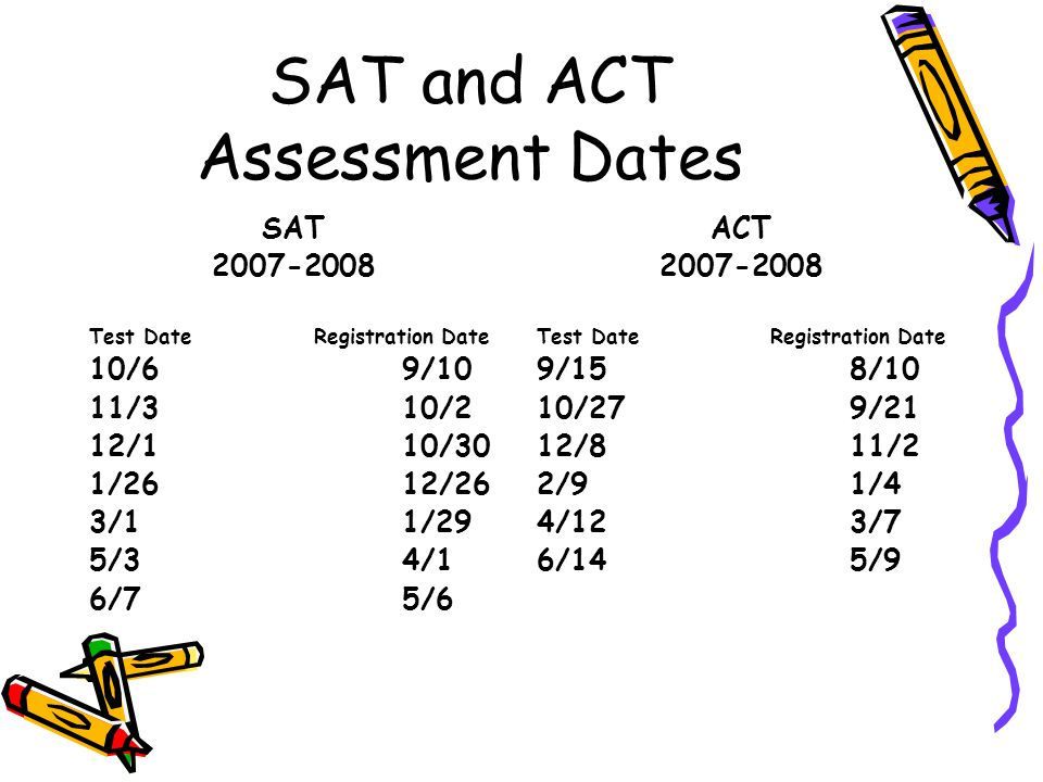 SAT and ACT Assessment Dates SAT 2007-2008 Test Date Registration Date 10/69/10 11/310/2 12/1 10/30 1/2612/26 3/11/29 5/34/1 6/75/6 ACT 2007-2008 Test Date Registration Date 9/158/10 10/279/21 12/811/2 2/91/4 4/123/7 6/145/9