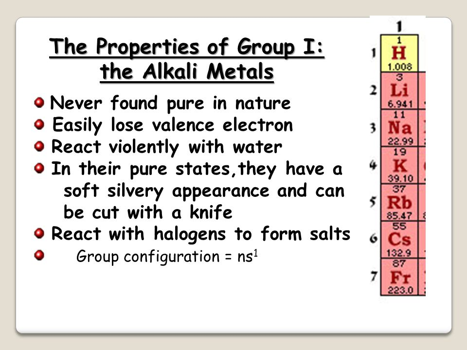 The Periodic Table Period Group or family Period Group or Family
