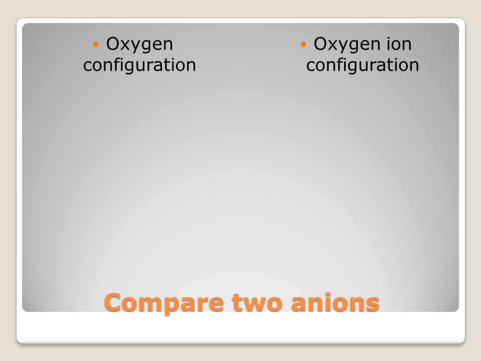 Compare two cations Lithium configuration Lithium ion configuration