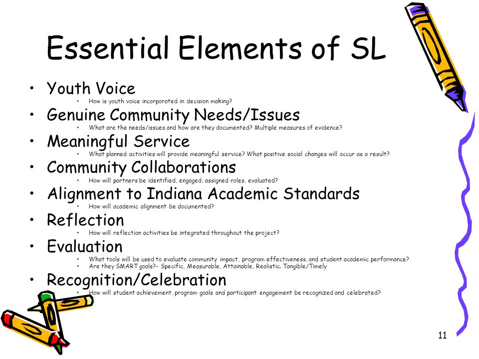 11 Essential Elements of SL Youth Voice How is youth voice incorporated in decision making.