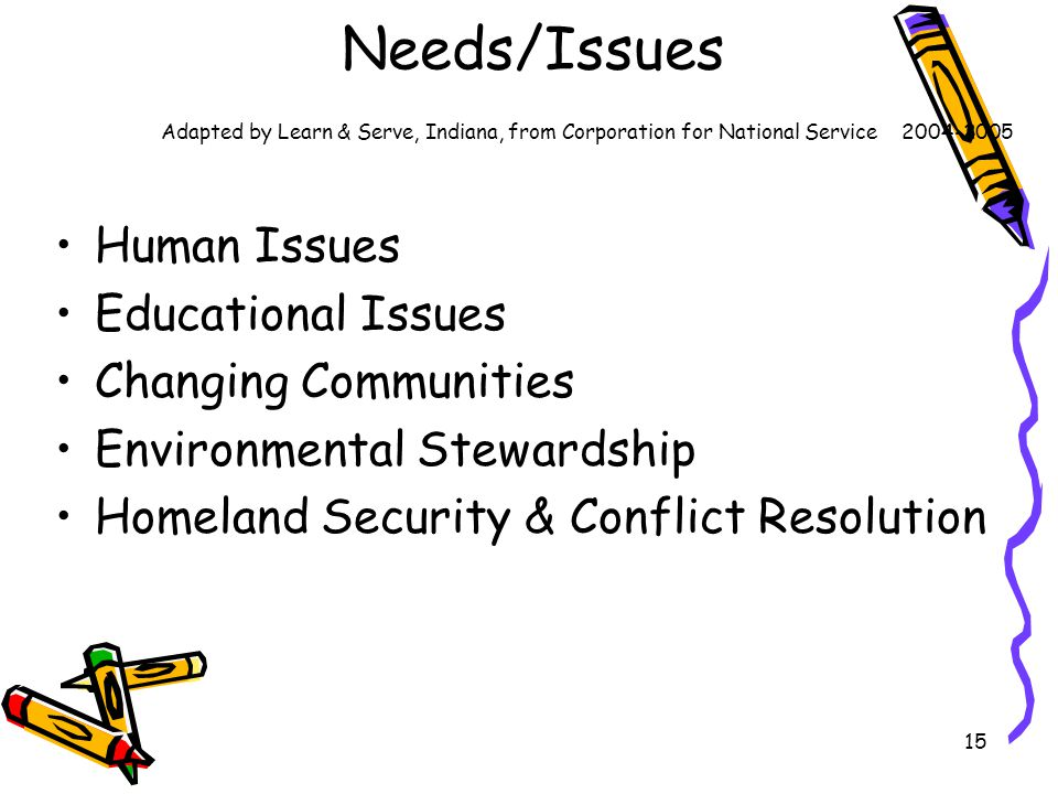 15 Needs/Issues Adapted by Learn & Serve, Indiana, from Corporation for National Service 2004-2005 Human Issues Educational Issues Changing Communities Environmental Stewardship Homeland Security & Conflict Resolution