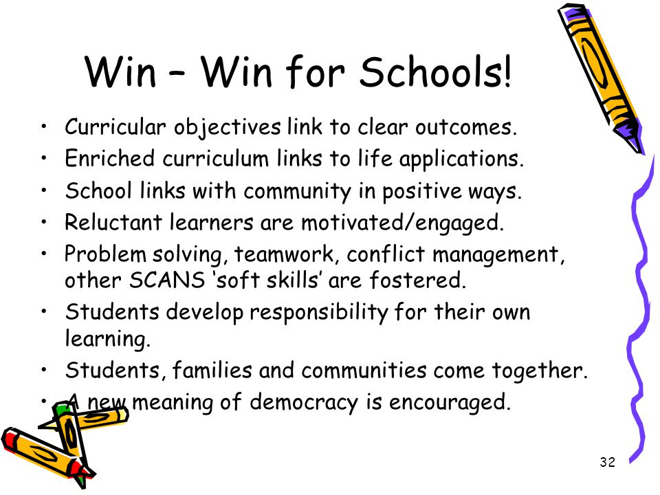 32 Win – Win for Schools. Curricular objectives link to clear outcomes.