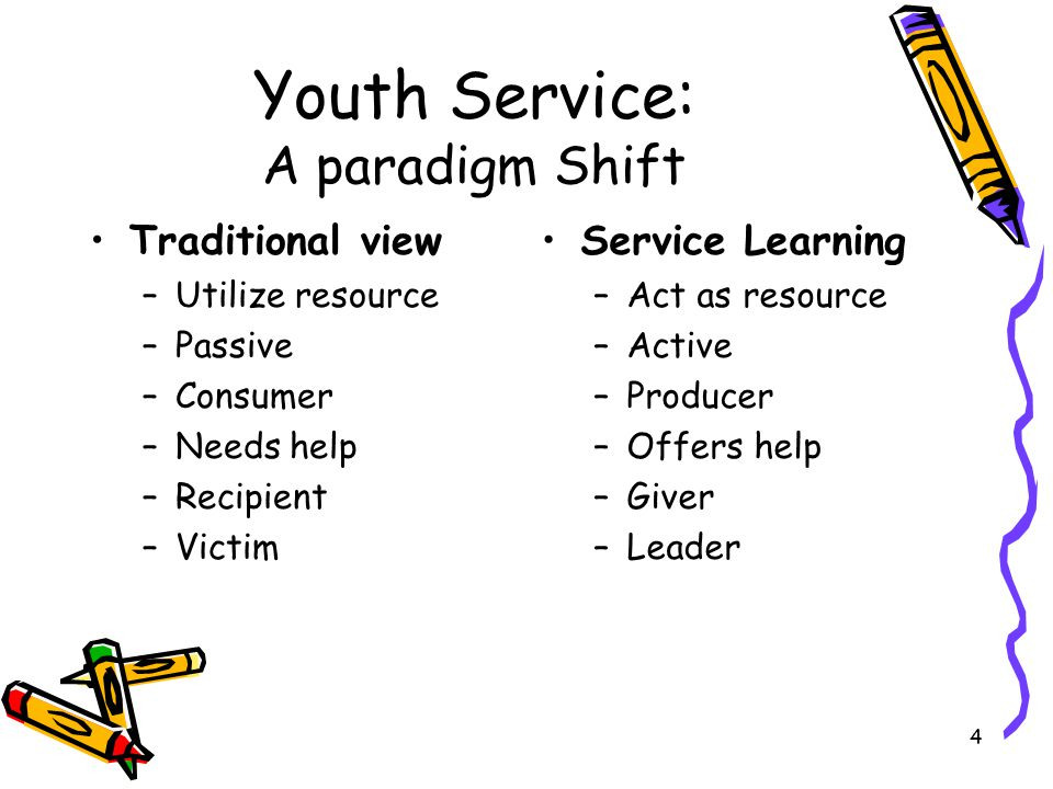 5 Service Learning… an instructional strategy that Enhances students' civic and academic engagement.