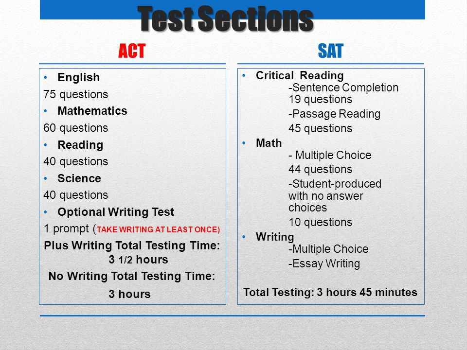 SAT or ACT, which one is easier in English, and Redading part?