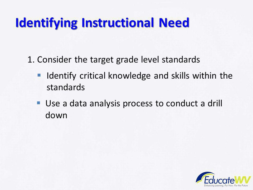 1. Consider the target grade level standards  Identify critical knowledge and skills within the standards  Use a data analysis process to conduct a