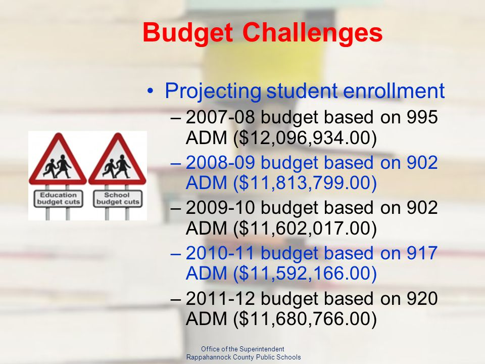 Budget Challenges Projecting student enrollment –2007-08 budget based on 995 ADM ($12,096,934.00) –2008-09 budget based on 902 ADM ($11,813,799.00) –2009-10 budget based on 902 ADM ($11,602,017.00) –2010-11 budget based on 917 ADM ($11,592,166.00) –2011-12 budget based on 920 ADM ($11,680,766.00) Office of the Superintendent Rappahannock County Public Schools