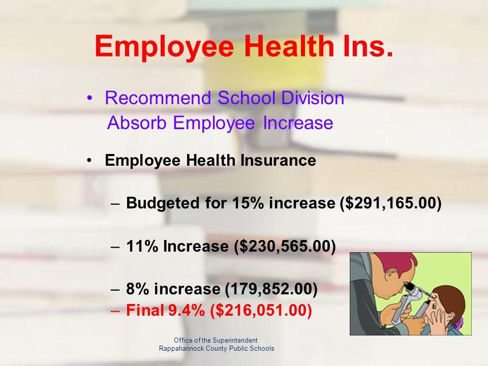 Employee Health Ins.