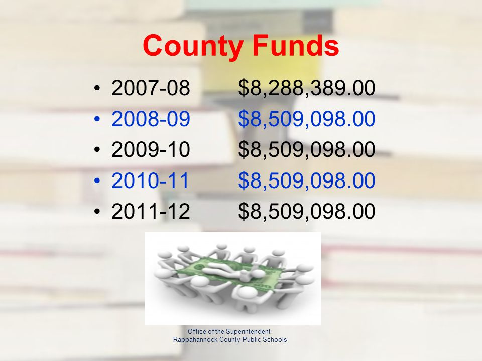County Funds $8,288, $8,509, $8,509, $8,509, $8,509, Office of the Superintendent Rappahannock County Public Schools
