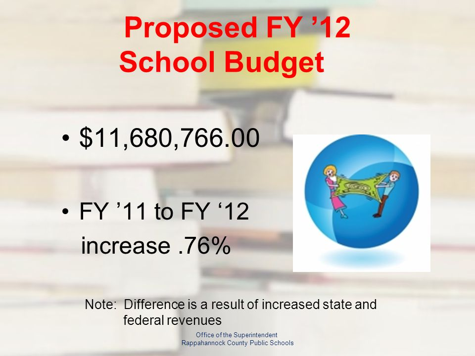 Proposed FY '12 School Budget $11,680, FY '11 to FY '12 increase.76% Note: Difference is a result of increased state and federal revenues Office of the Superintendent Rappahannock County Public Schools