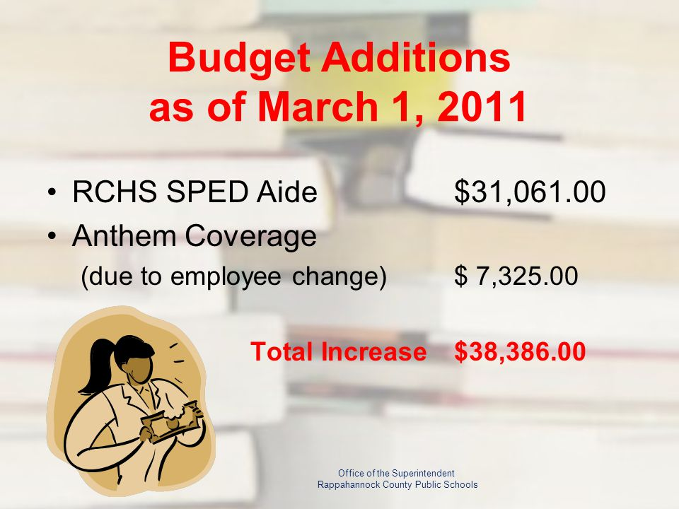 Budget Additions as of March 1, 2011 RCHS SPED Aide$31, Anthem Coverage (due to employee change)$ 7, Total Increase$38, Office of the Superintendent Rappahannock County Public Schools