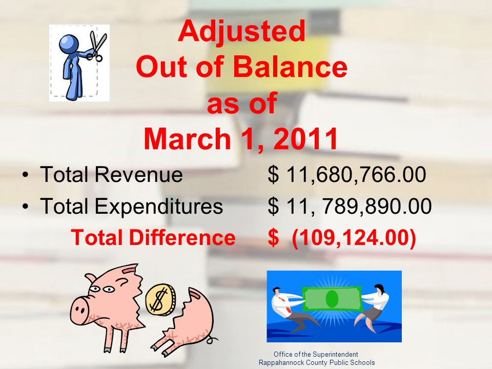 Adjusted Out of Balance as of March 1, 2011 Total Revenue$ 11,680, Total Expenditures$ 11, 789, Total Difference$ (109,124.00) Office of the Superintendent Rappahannock County Public Schools