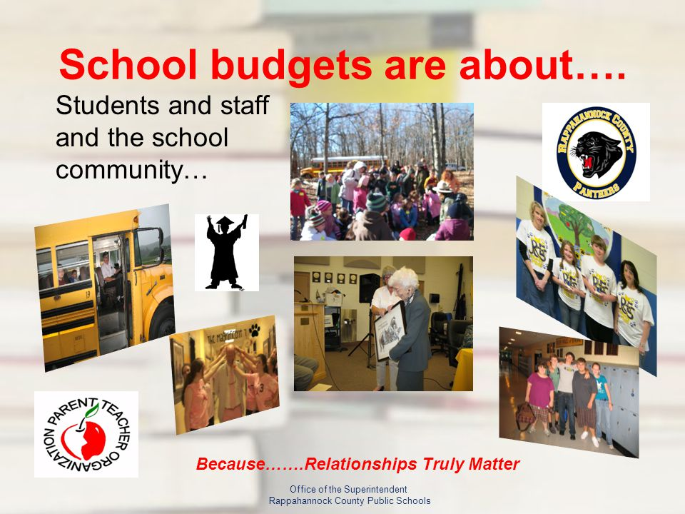 School budgets are about….