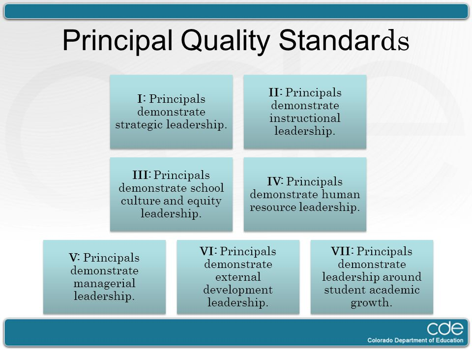 Principal Quality Standar ds I: Principals demonstrate strategic leadership. II: Principals demonstrate instructional leadership. III: Principals demo