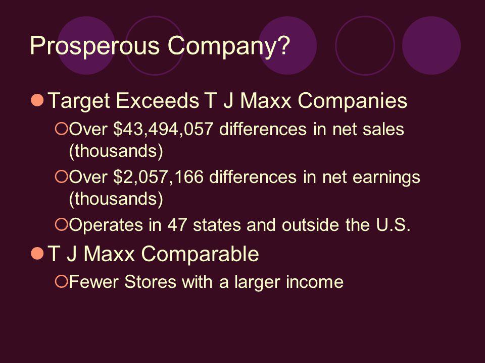 Prosperous Company.