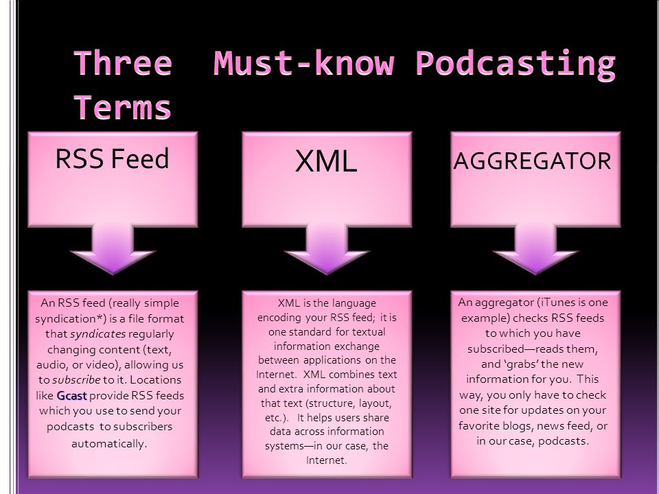AGGREGATOR RSS Feed XML An aggregator (iTunes is one example) checks RSS feeds to which you have subscribed—reads them, and 'grabs' the new information for you.
