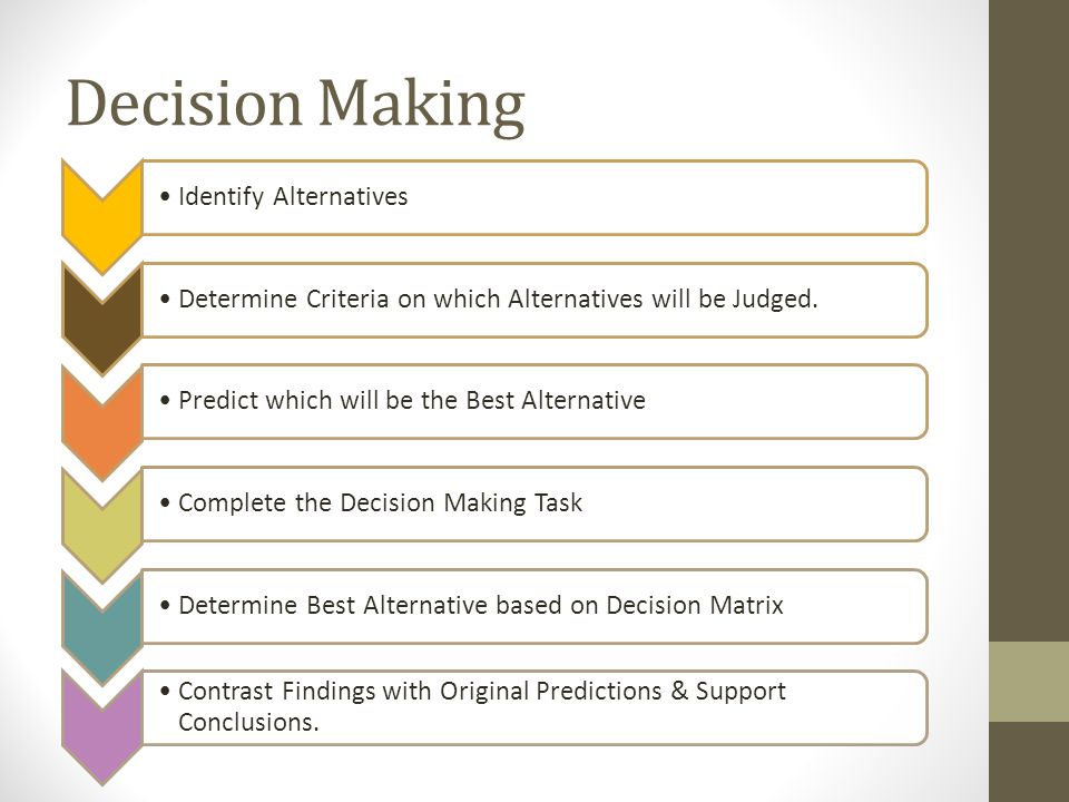 Decision Making Identify AlternativesDetermine Criteria on which Alternatives will be Judged.Predict which will be the Best AlternativeComplete the Decision Making TaskDetermine Best Alternative based on Decision Matrix Contrast Findings with Original Predictions & Support Conclusions.
