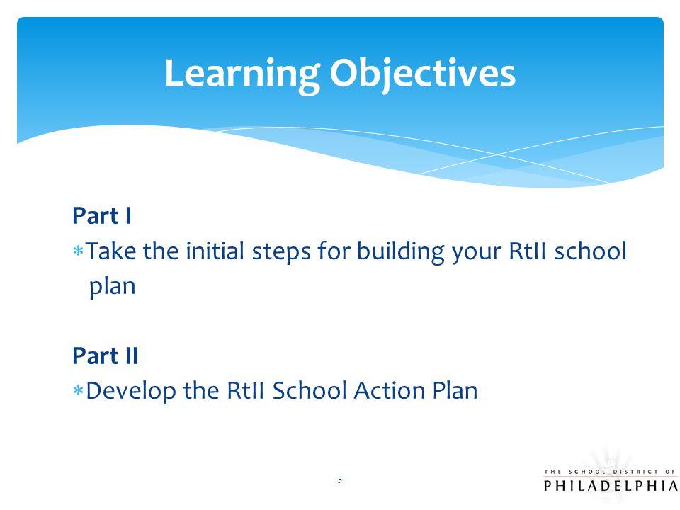 Attendance Behavior Discipline Literacy Level 1 Level 2 Level 3 ~85% of students ~10 % of Students ~5% of Students Whole Class Small Group Small Group/Individu al Philadelphia School District RtII Model 24