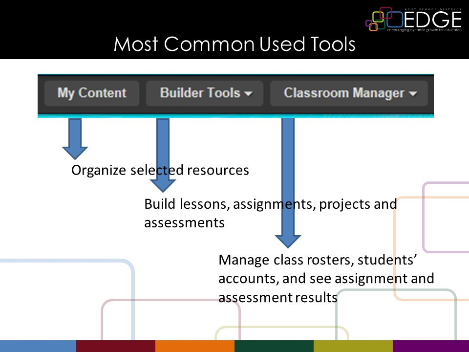 Most Common Used Tools Organize selected resources Build lessons, assignments, projects and assessments Manage class rosters, students' accounts, and see assignment and assessment results