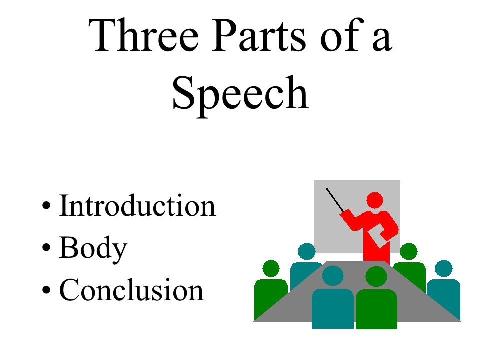 Three Parts of a Speech Introduction Body Conclusion