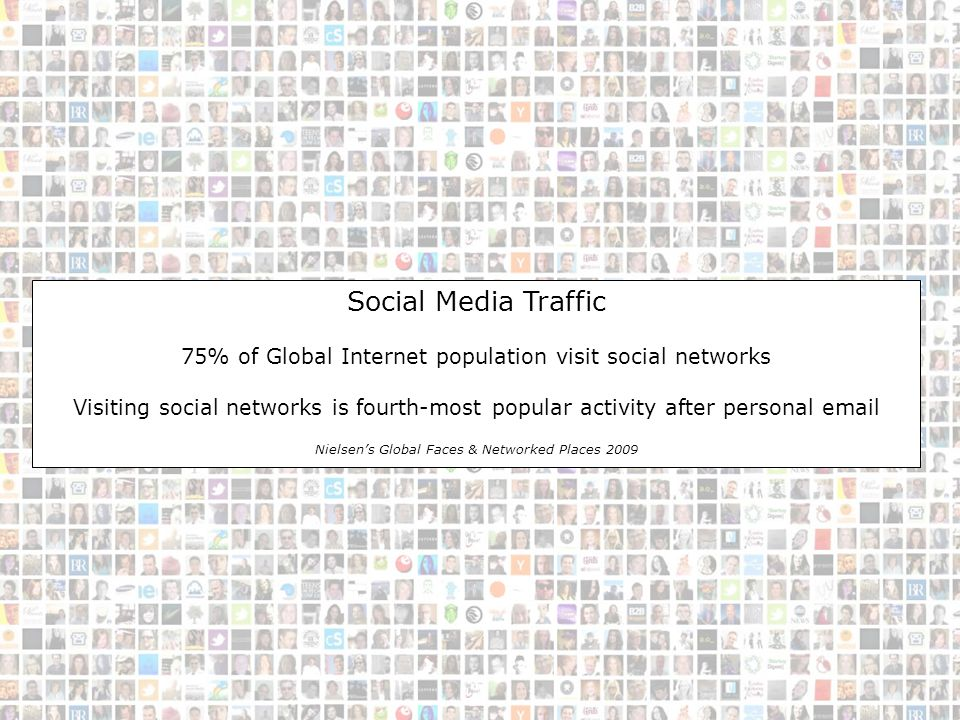 SM Activity Social Media Traffic 75% of Global Internet population visit social networks Visiting social networks is fourth-most popular activity after personal email Nielsen's Global Faces & Networked Places 2009