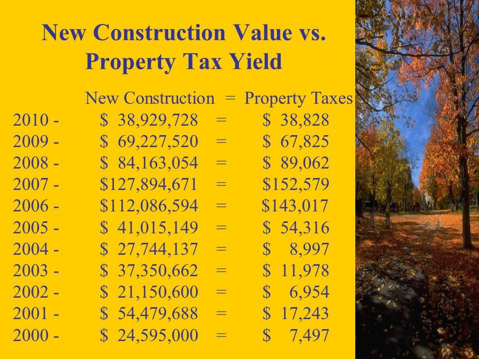 New Construction Value vs.