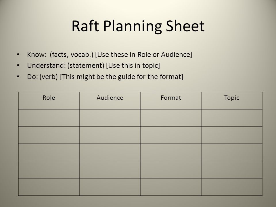 Raft Planning Sheet Know: (facts, vocab.) [Use these in Role or Audience] Understand: (statement) [Use this in topic] Do: (verb) [This might be the guide for the format] RoleAudienceFormatTopic
