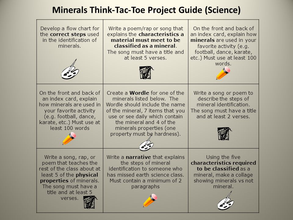 Develop a flow chart for the correct steps used in the identification of minerals.