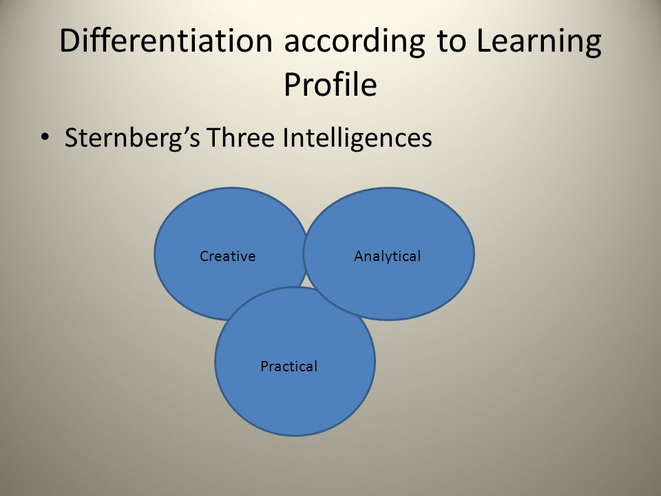 Differentiation according to Learning Profile Sternberg's Three Intelligences CreativeAnalytical Practical