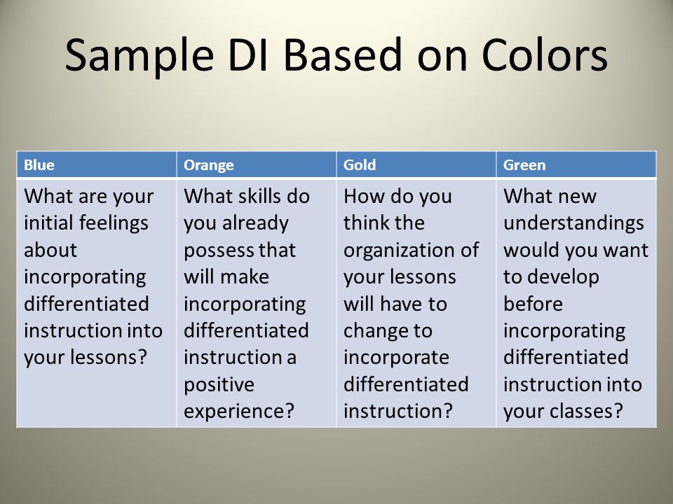 Sample DI Based on Colors BlueOrangeGoldGreen What are your initial feelings about incorporating differentiated instruction into your lessons.