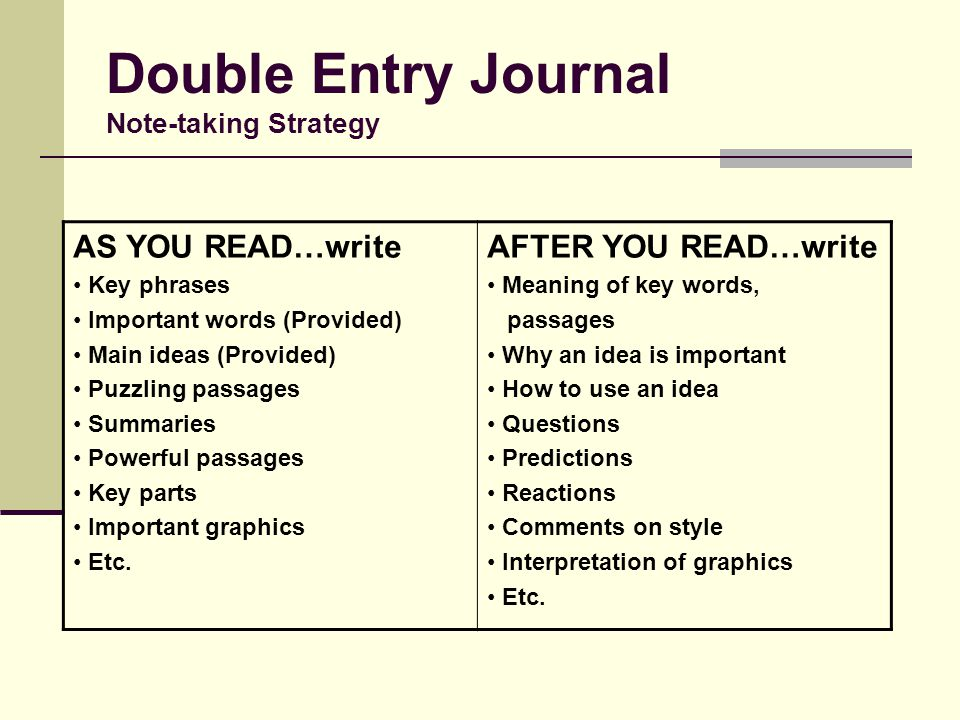 Double Entry Journal Note-taking Strategy AS YOU READ…write Key phrases Important words (Provided) Main ideas (Provided) Puzzling passages Summaries P