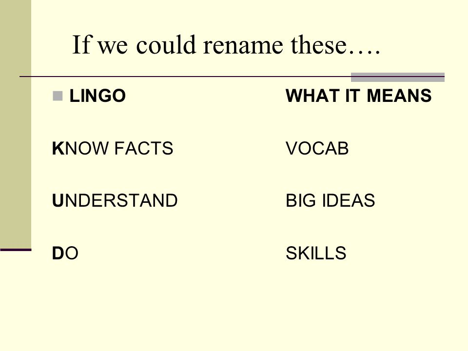 If we could rename these…. LINGOWHAT IT MEANS KNOW FACTSVOCAB UNDERSTAND BIG IDEAS DO SKILLS
