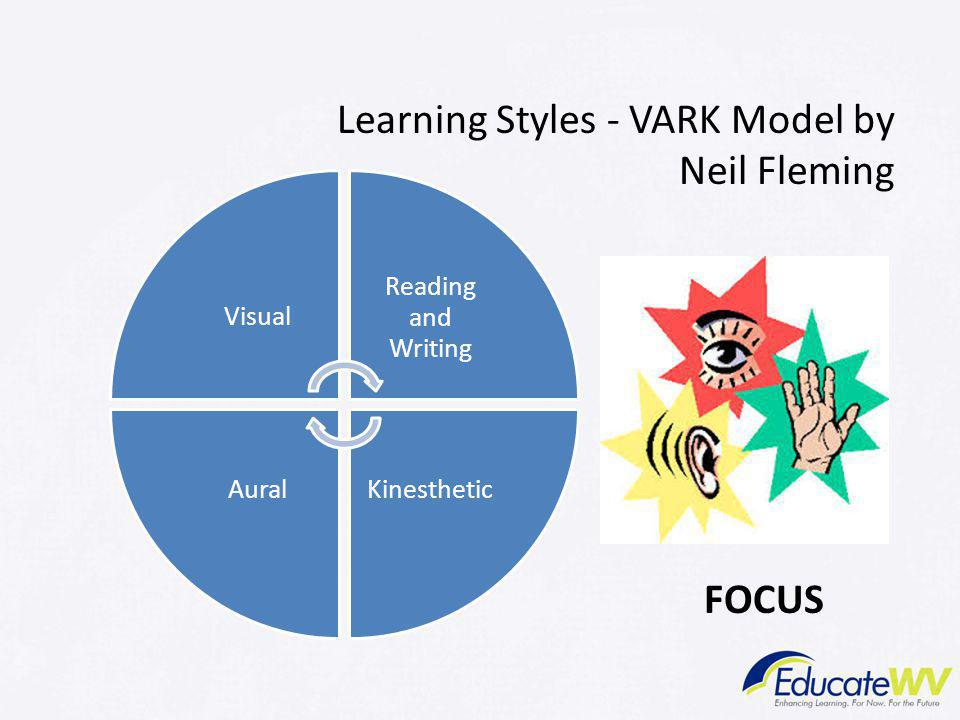 Visual Reading and Writing KinestheticAural Learning Styles - VARK Model by Neil Fleming FOCUS