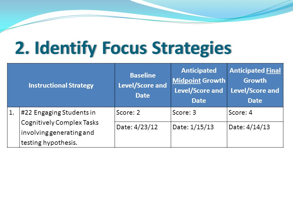 2. Identify Focus Strategies2. Identify Focus Strategies Instructional Strategy Baseline Level/Score and Date Anticipated Midpoint Growth Level/Score