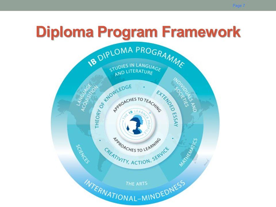 Diploma Program Framework Page 7