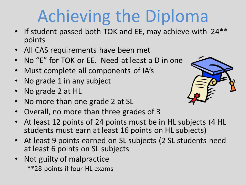 Achieving the Diploma If student passed both TOK and EE, may achieve with 24** points All CAS requirements have been met No E for TOK or EE.