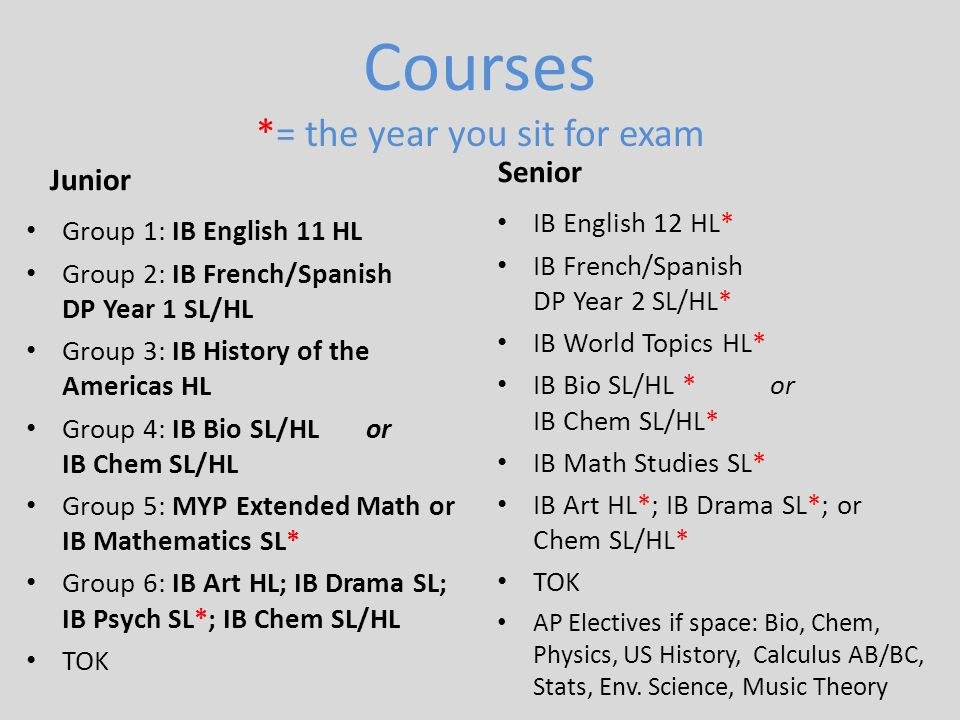 Courses *= the year you sit for exam Junior Group 1: IB English 11 HL Group 2: IB French/Spanish DP Year 1 SL/HL Group 3: IB History of the Americas H