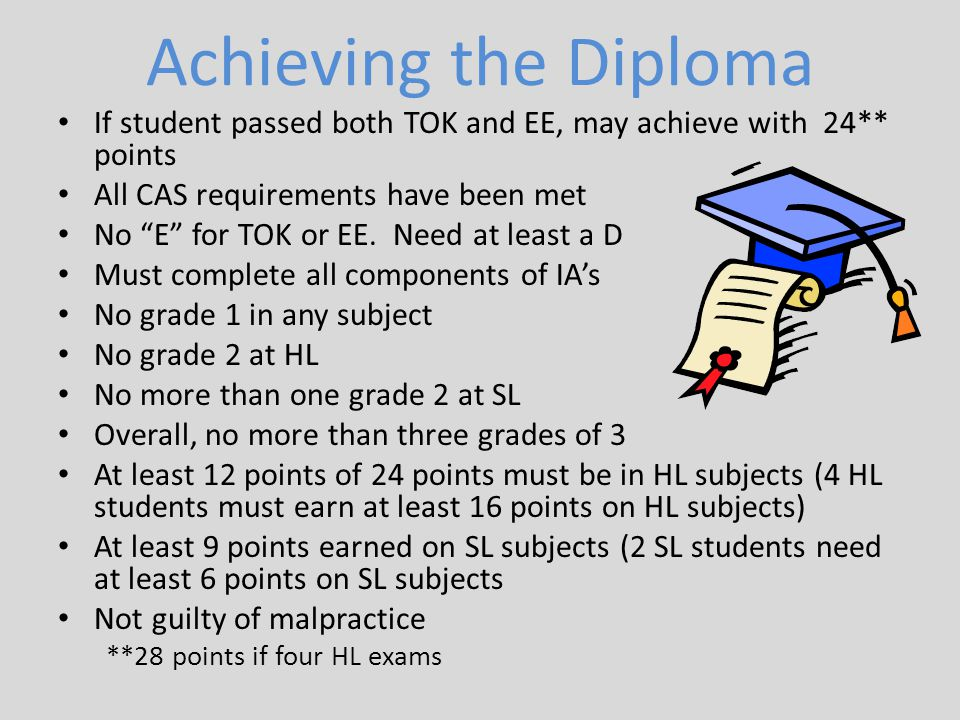 """Achieving the Diploma If student passed both TOK and EE, may achieve with 24** points All CAS requirements have been met No """"E"""" for TOK or EE. Need at"""