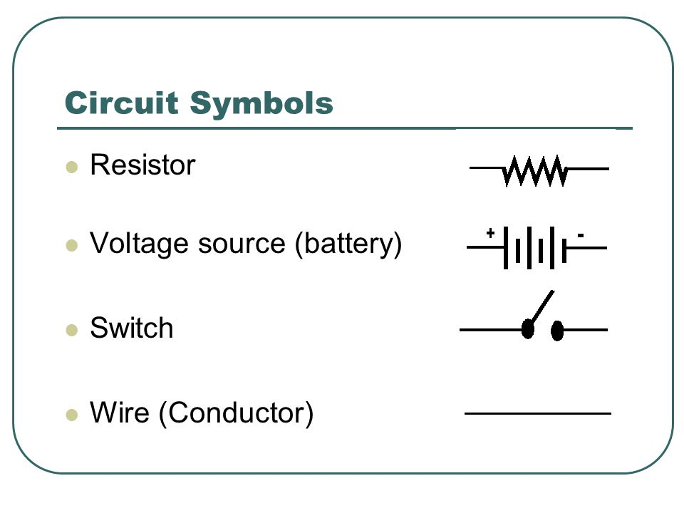 Circuit Symbols Resistor Voltage source (battery) Switch Wire (Conductor)