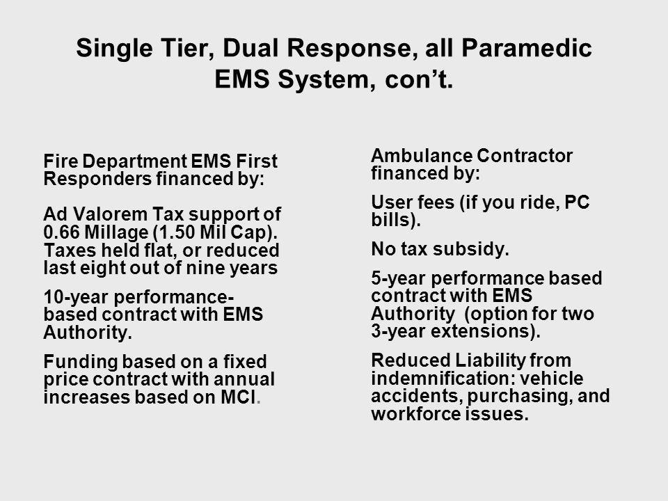 Fire Department EMS First Responders financed by: Ad Valorem Tax support of 0.66 Millage (1.50 Mil Cap). Taxes held flat, or reduced last eight out of