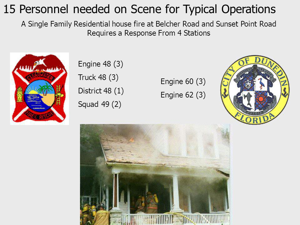 Engine 48 (3) Truck 48 (3) District 48 (1) Squad 49 (2) Engine 60 (3) Engine 62 (3) 15 Personnel needed on Scene for Typical Operations A Single Famil
