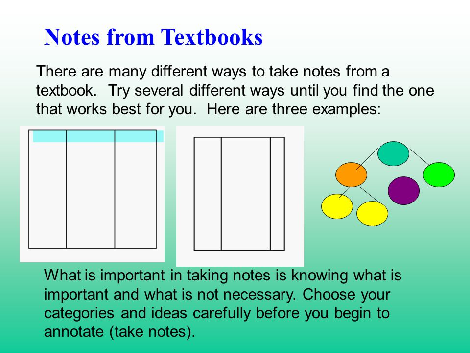 There are many different ways to take notes from a textbook. Try several different ways until you find the one that works best for you. Here are three