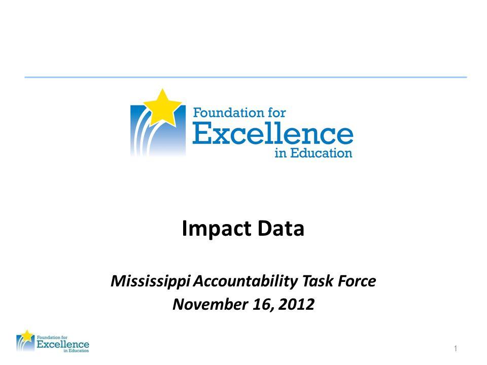 1 Impact Data Mississippi Accountability Task Force November 16, 2012