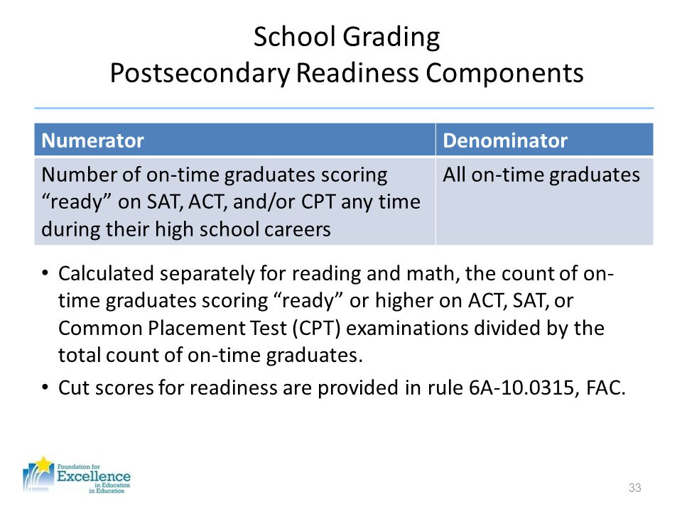 """33 Calculated separately for reading and math, the count of on- time graduates scoring """"ready"""" or higher on ACT, SAT, or Common Placement Test (CPT) e"""