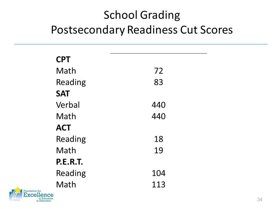 34 School Grading Postsecondary Readiness Cut Scores CPT Math72 Reading83 SAT Verbal440 Math440 ACT Reading18 Math19 P.E.R.T. Reading104 Math113