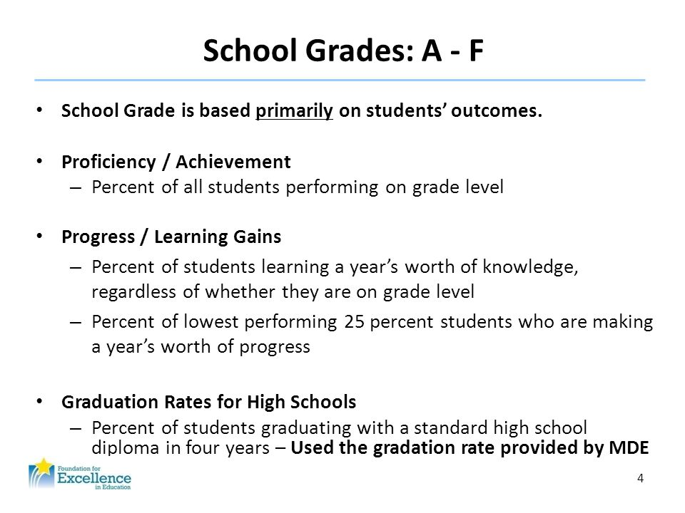 4 School Grades: A - F School Grade is based primarily on students' outcomes. Proficiency / Achievement – Percent of all students performing on grade