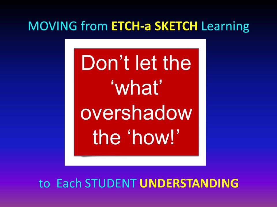 MOVING from ETCH-a SKETCH Learning to Each STUDENT UNDERSTANDING Don't let the 'what' overshadow the 'how!'